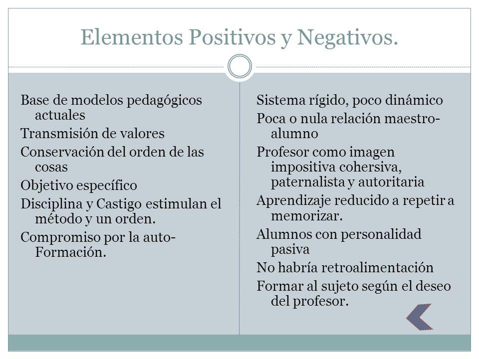Elementos Positivos y Negativos.