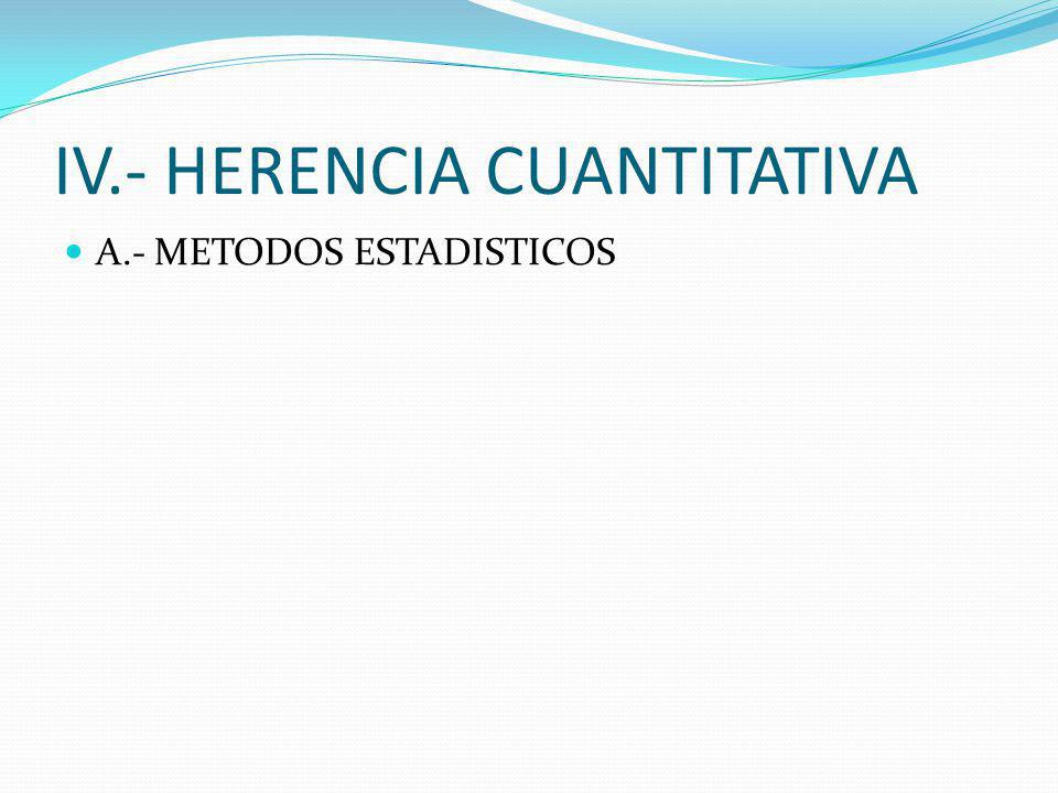 IV.- HERENCIA CUANTITATIVA