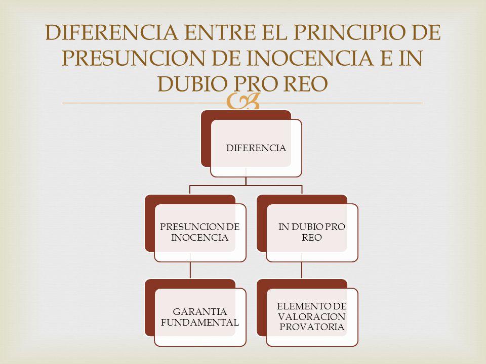 DIFERENCIA ENTRE EL PRINCIPIO DE PRESUNCION DE INOCENCIA E IN DUBIO PRO REO