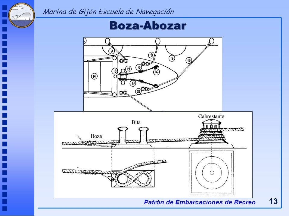 Boza-Abozar Marina de Gijón Escuela de Navegación