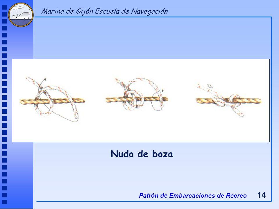 Nudo de boza Marina de Gijón Escuela de Navegación
