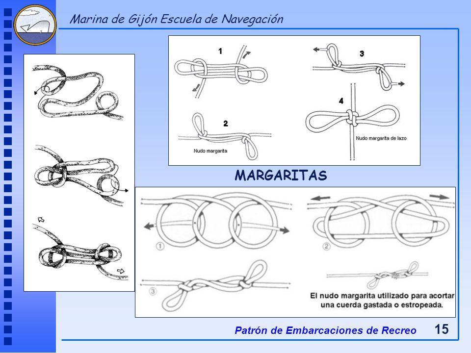 MARGARITAS Marina de Gijón Escuela de Navegación