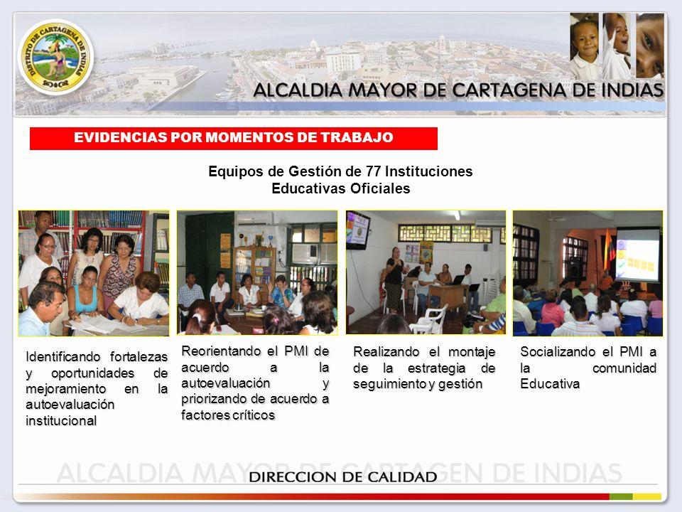 Equipos de Gestión de 77 Instituciones Educativas Oficiales