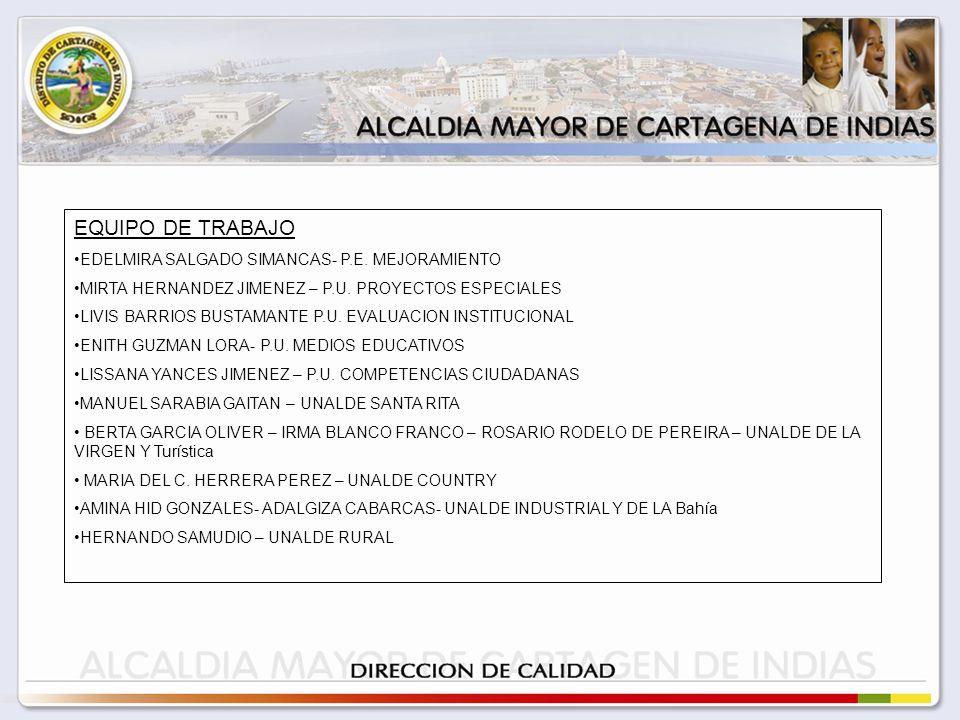 EQUIPO DE TRABAJO EDELMIRA SALGADO SIMANCAS- P.E. MEJORAMIENTO