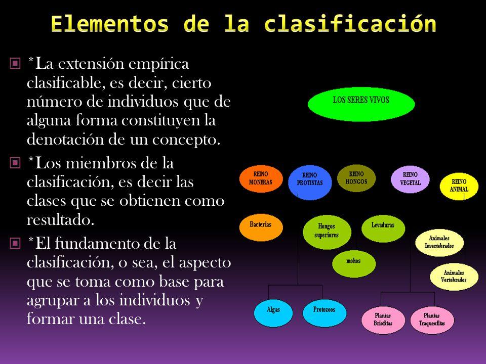 Elementos de la clasificación