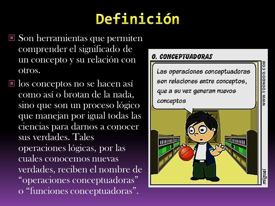 Definición Son herramientas que permiten comprender el significado de un concepto y su relación con otros.