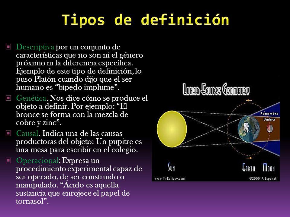 Tipos de definición