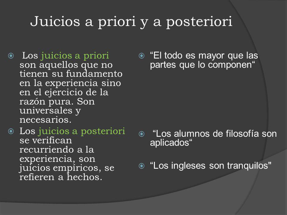 Juicios a priori y a posteriori