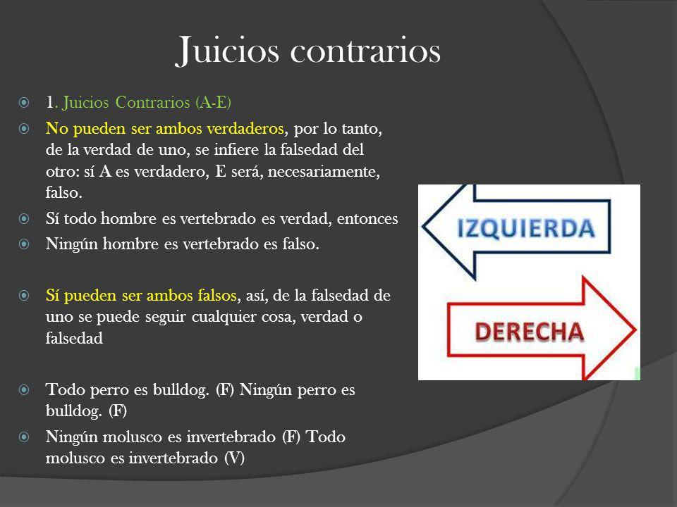 Juicios contrarios 1. Juicios Contrarios (A-E)