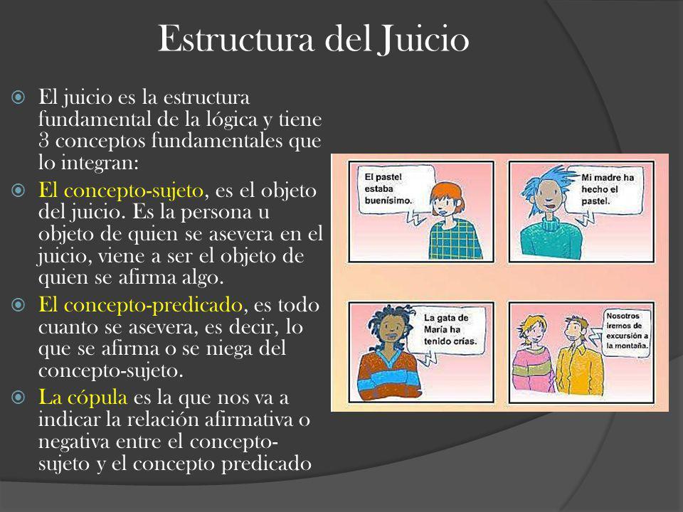 Estructura del Juicio El juicio es la estructura fundamental de la lógica y tiene 3 conceptos fundamentales que lo integran: