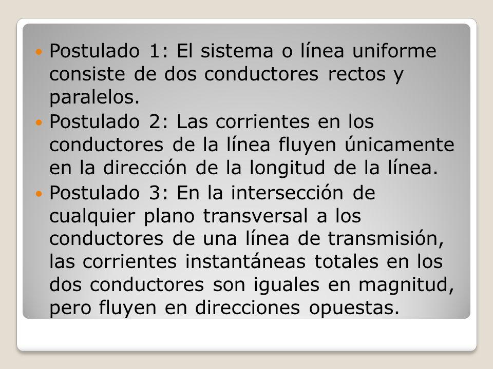 Postulado 1: El sistema o línea uniforme consiste de dos conductores rectos y paralelos.