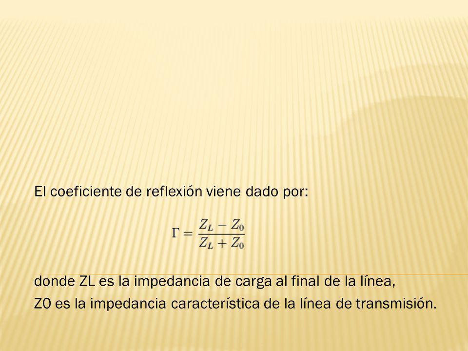 El coeficiente de reflexión viene dado por: