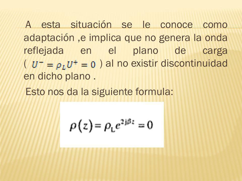 A esta situación se le conoce como adaptación ,e implica que no genera la onda reflejada en el plano de carga ( ) al no existir discontinuidad en dicho plano .