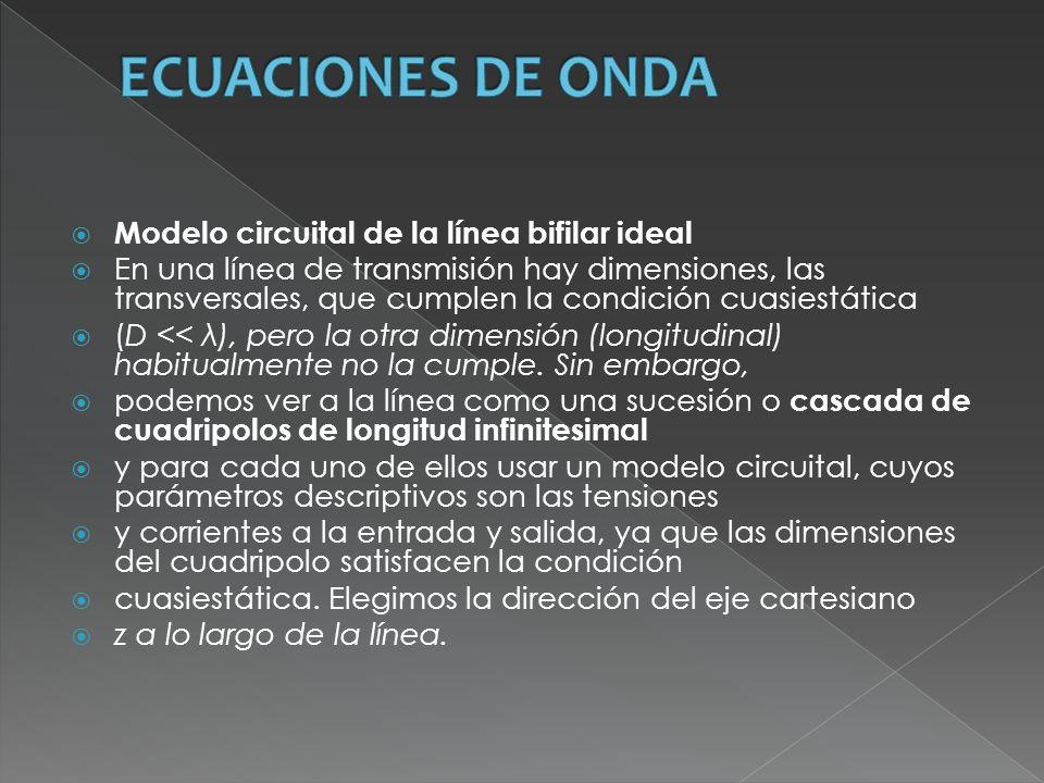 ECUACIONES DE ONDA Modelo circuital de la línea bifilar ideal