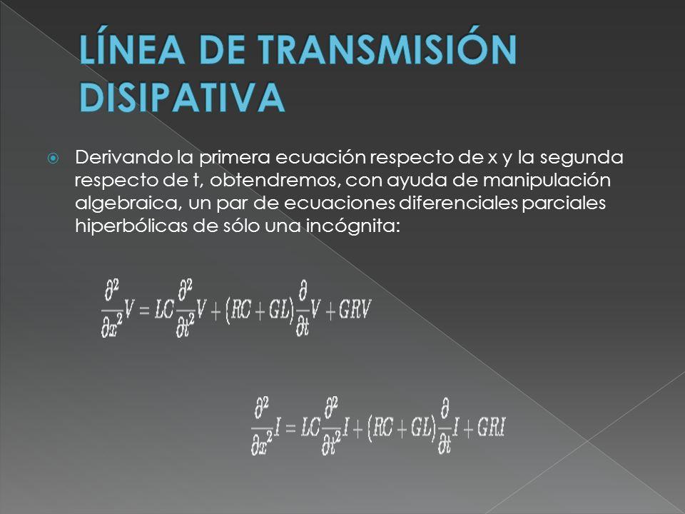 LÍNEA DE TRANSMISIÓN DISIPATIVA