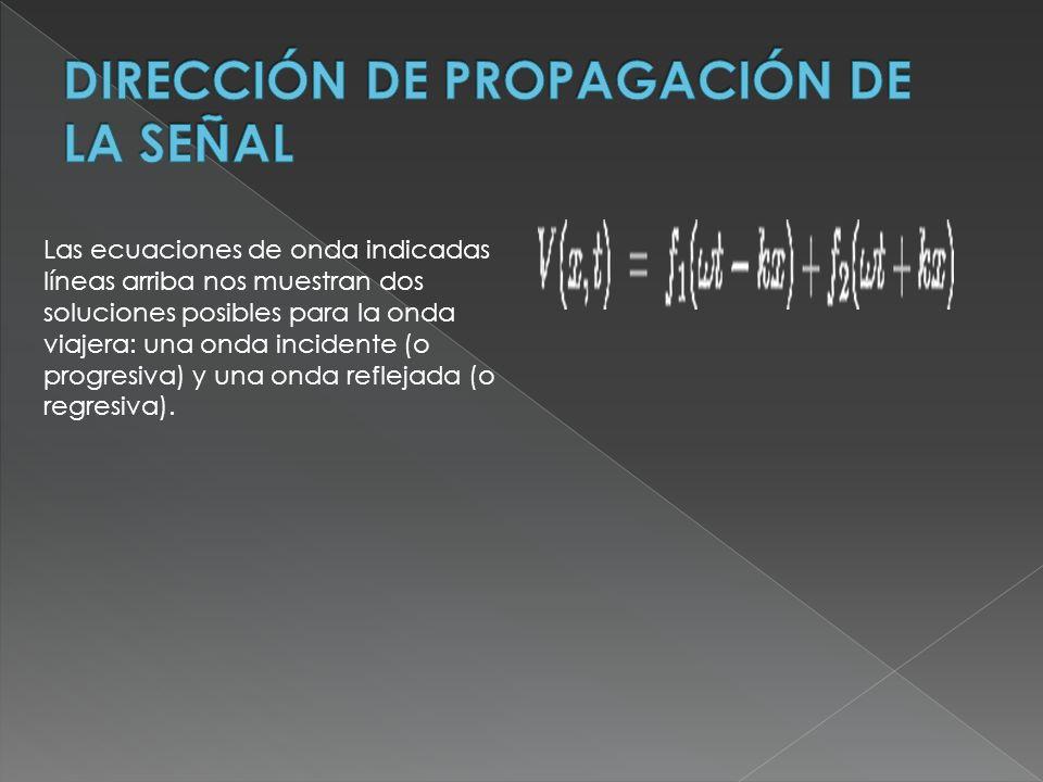 DIRECCIÓN DE PROPAGACIÓN DE LA SEÑAL