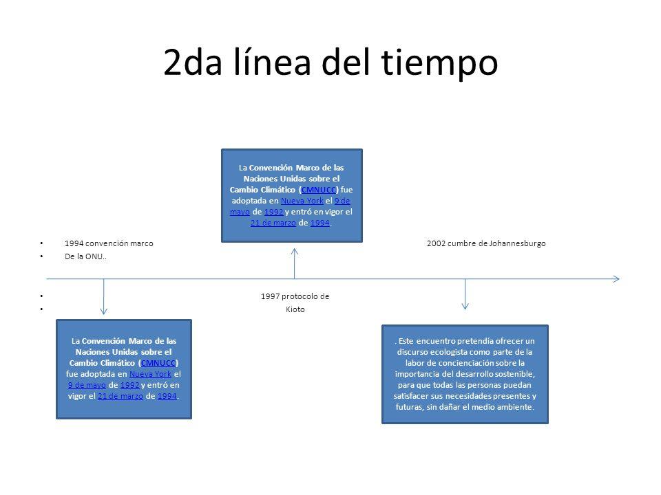 2da línea del tiempo