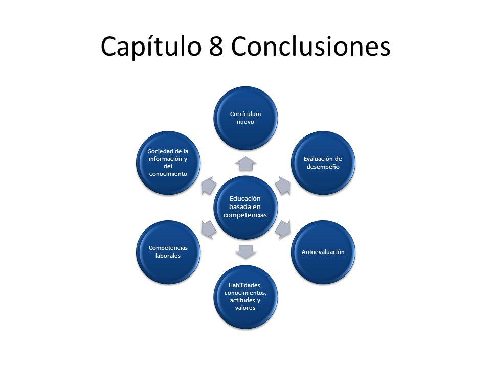 Capítulo 8 Conclusiones