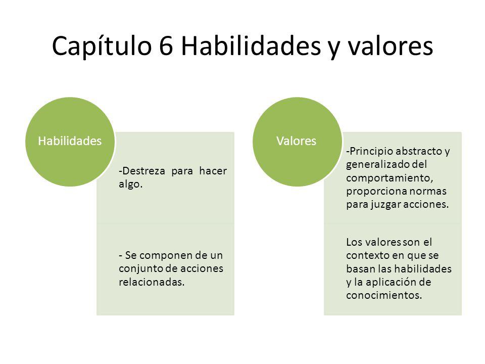 Capítulo 6 Habilidades y valores
