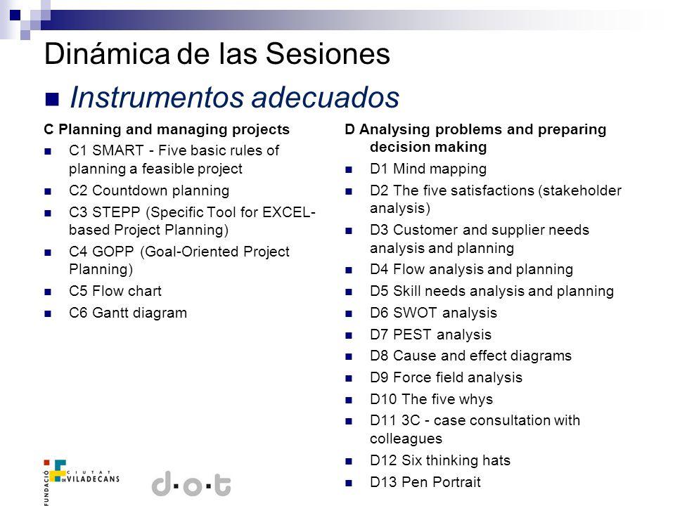 Dinámica de las Sesiones Instrumentos adecuados