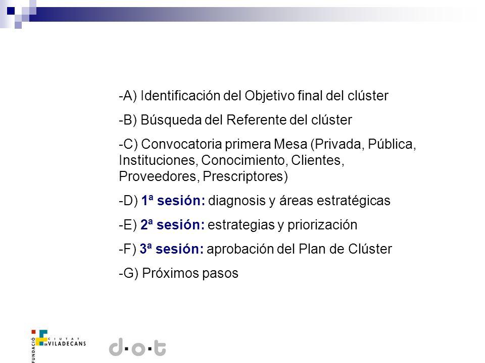 A) Identificación del Objetivo final del clúster