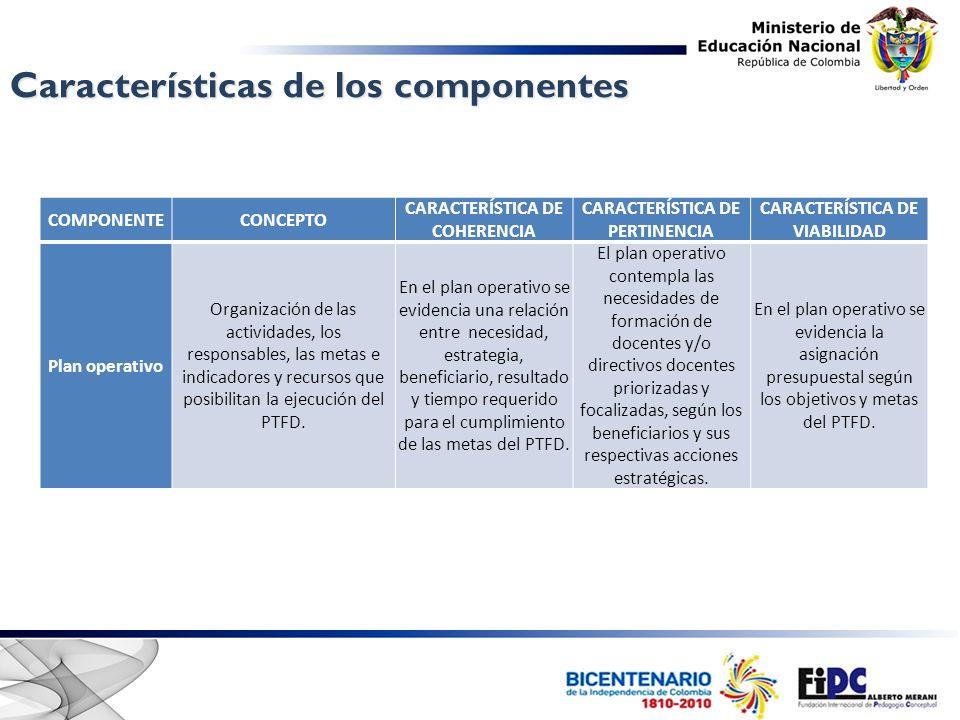 Características de los componentes
