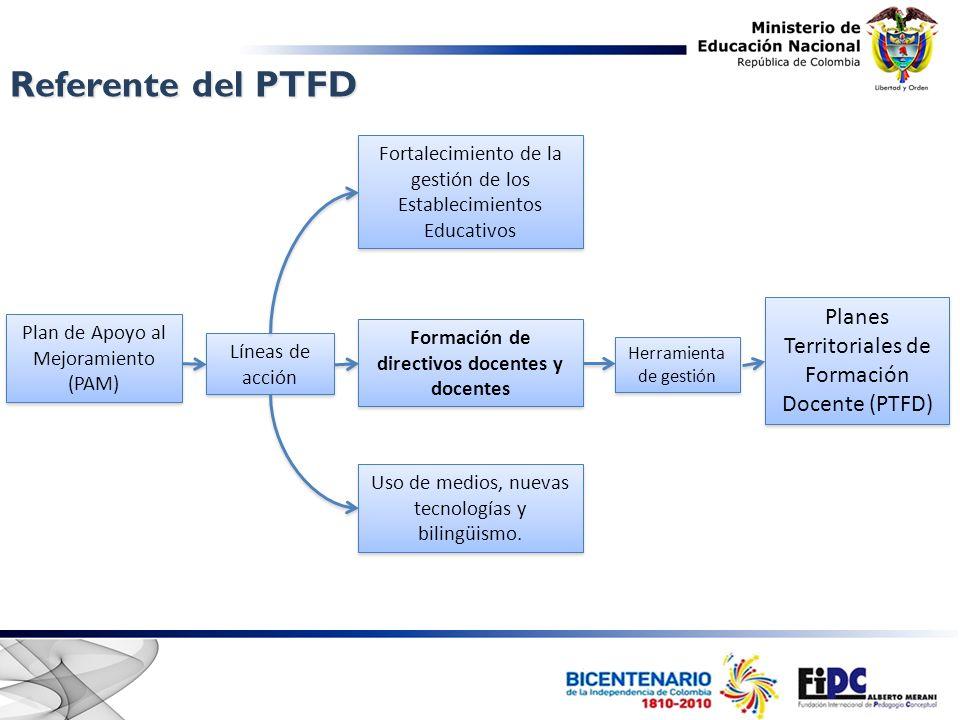 Formación de directivos docentes y docentes