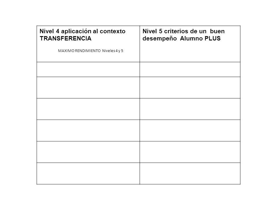 Nivel 4 aplicación al contexto TRANSFERENCIA