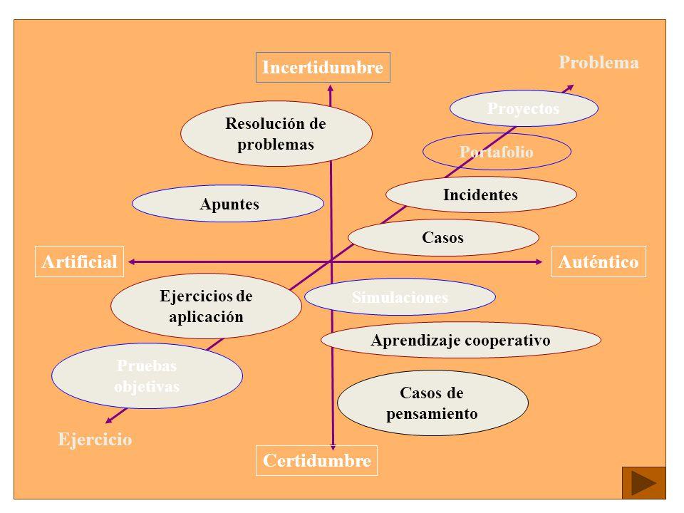 Resolución de problemas Aprendizaje cooperativo