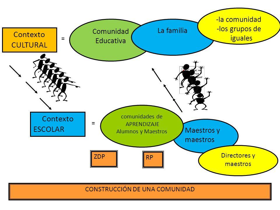 CONSTRUCCIÓN DE UNA COMUNIDAD
