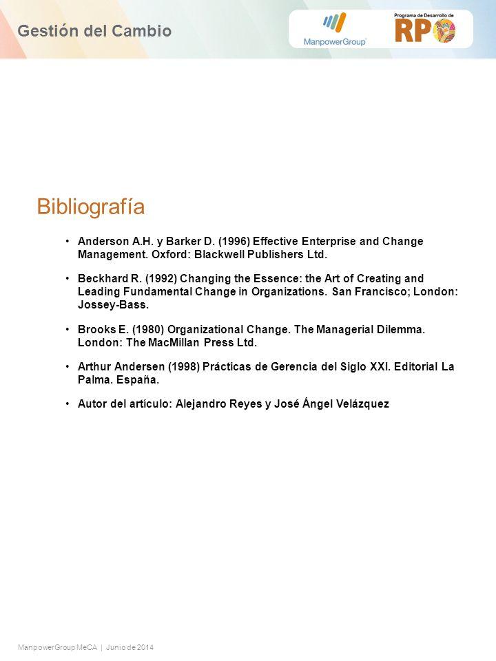 Bibliografía Gestión del Cambio