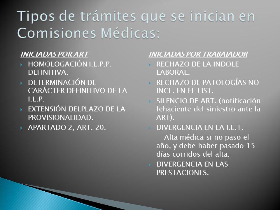 Tipos de trámites que se inician en Comisiones Médicas: