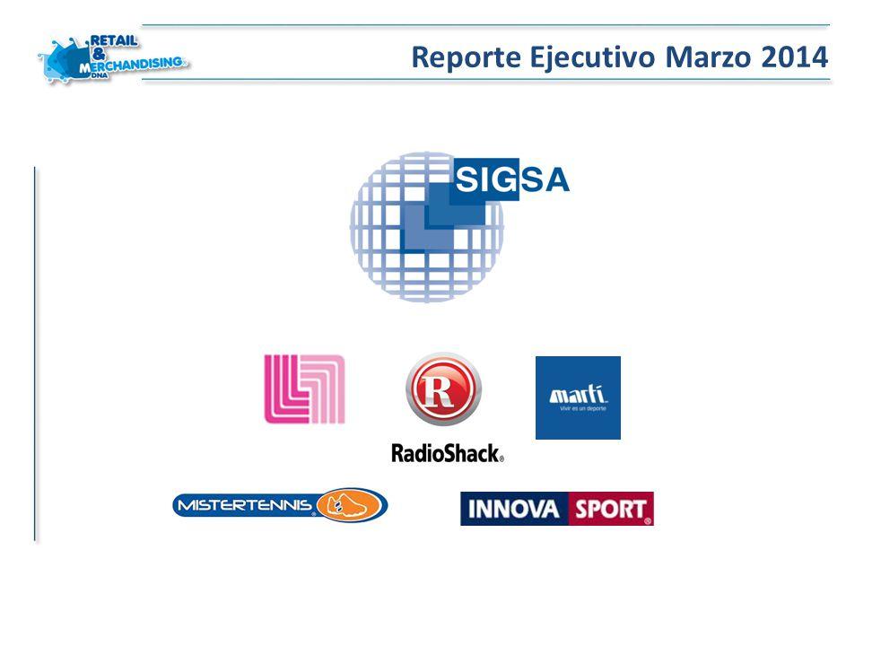 Reporte Ejecutivo Marzo 2014