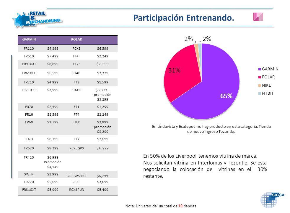 Participación Entrenando.