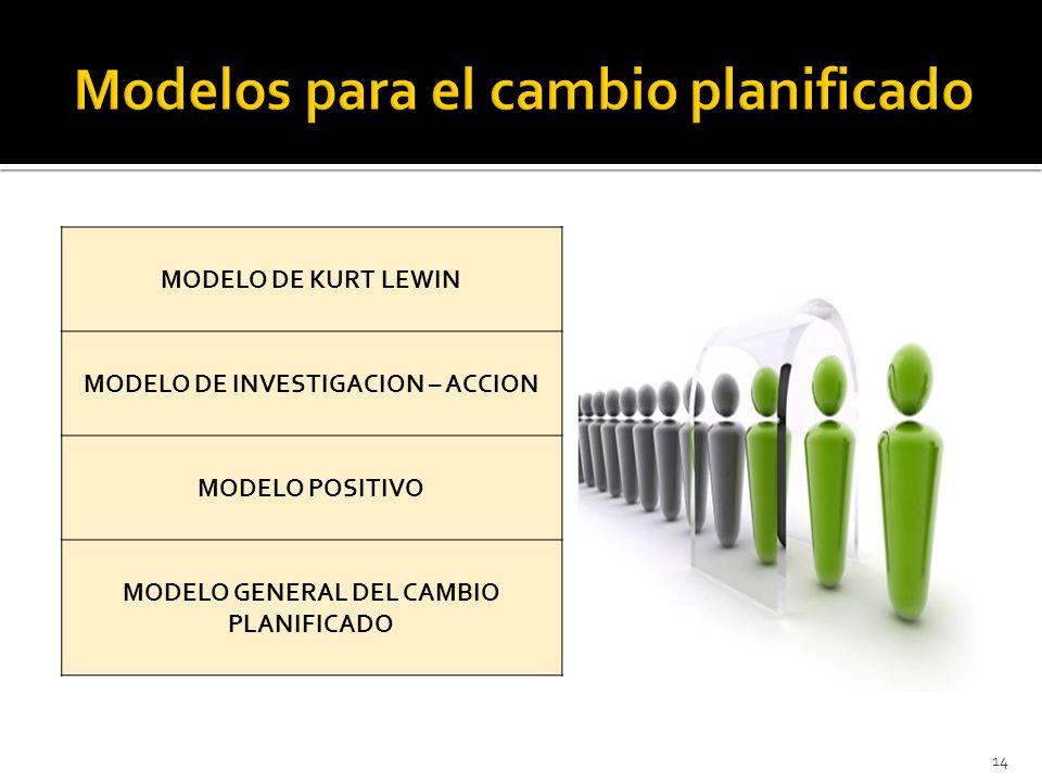 Modelos para el cambio planificado