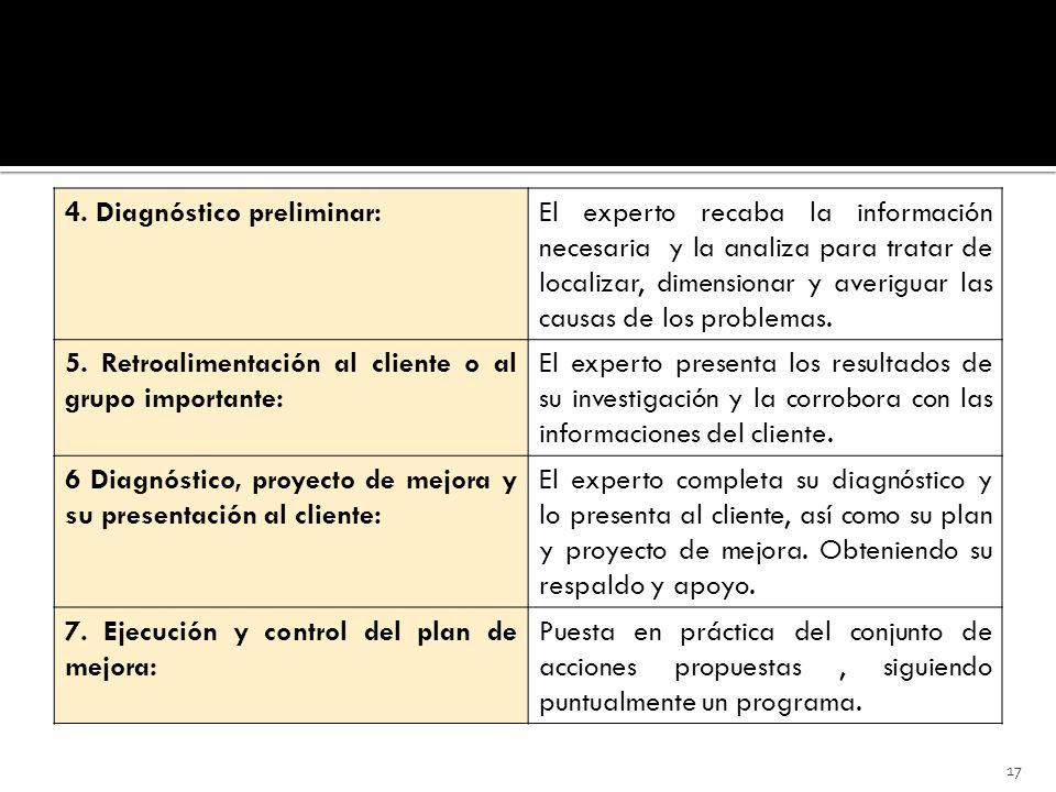 4. Diagnóstico preliminar:
