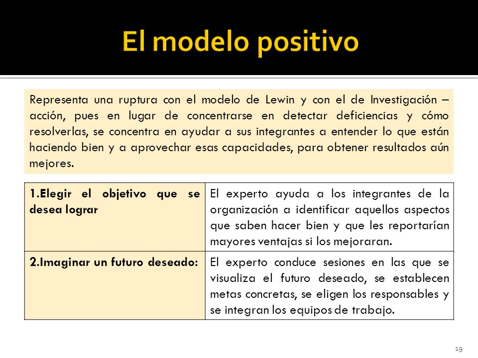 El modelo positivo