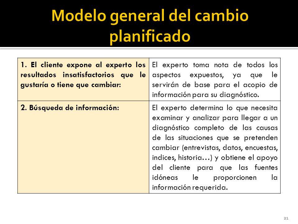 Modelo general del cambio planificado