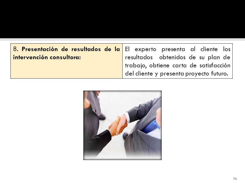 8. Presentación de resultados de la intervención consultora: