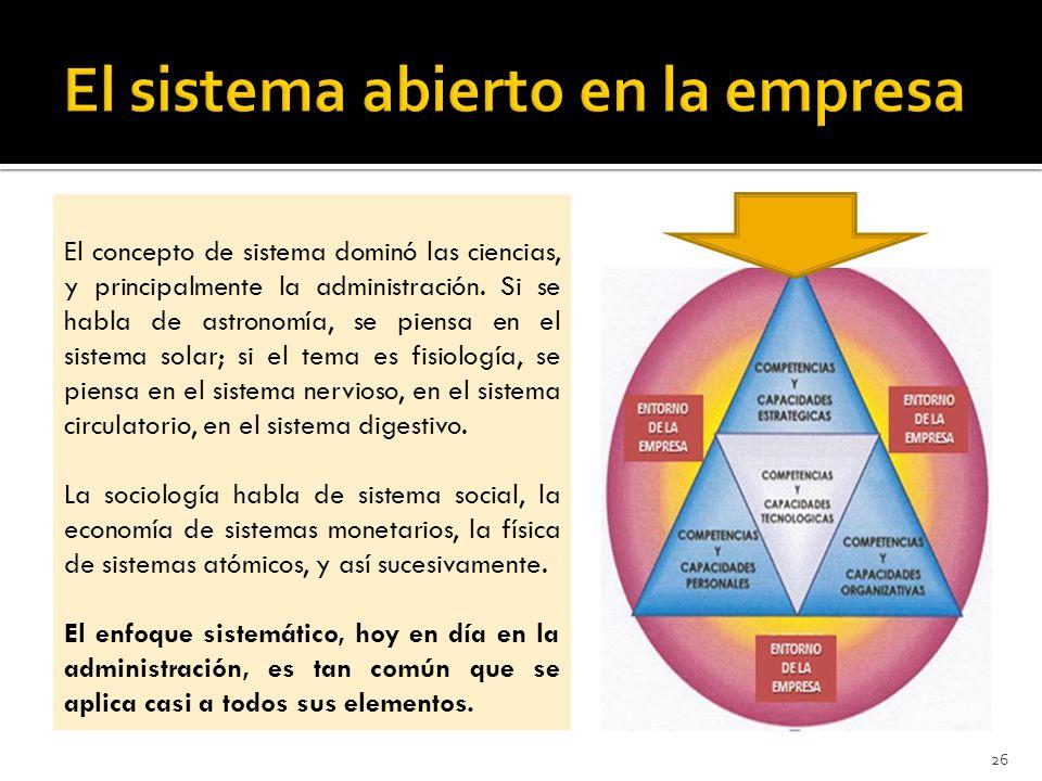 El sistema abierto en la empresa