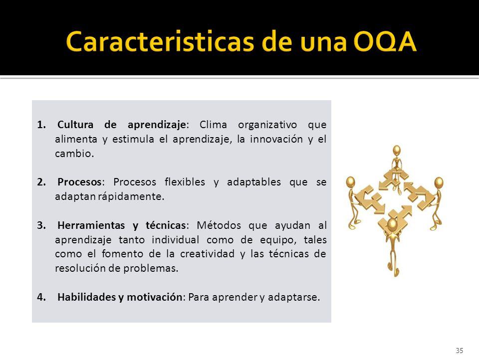 Caracteristicas de una OQA