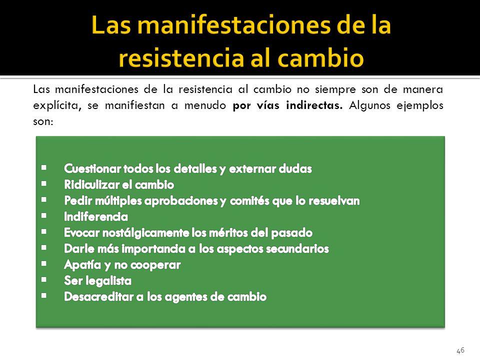 Las manifestaciones de la resistencia al cambio