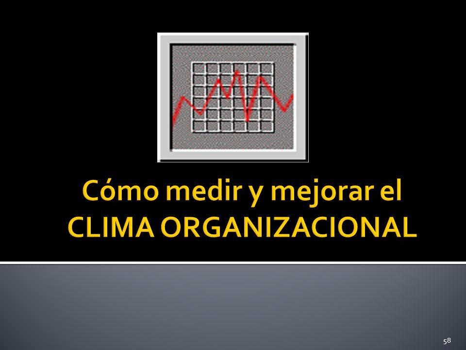 Cómo medir y mejorar el CLIMA ORGANIZACIONAL