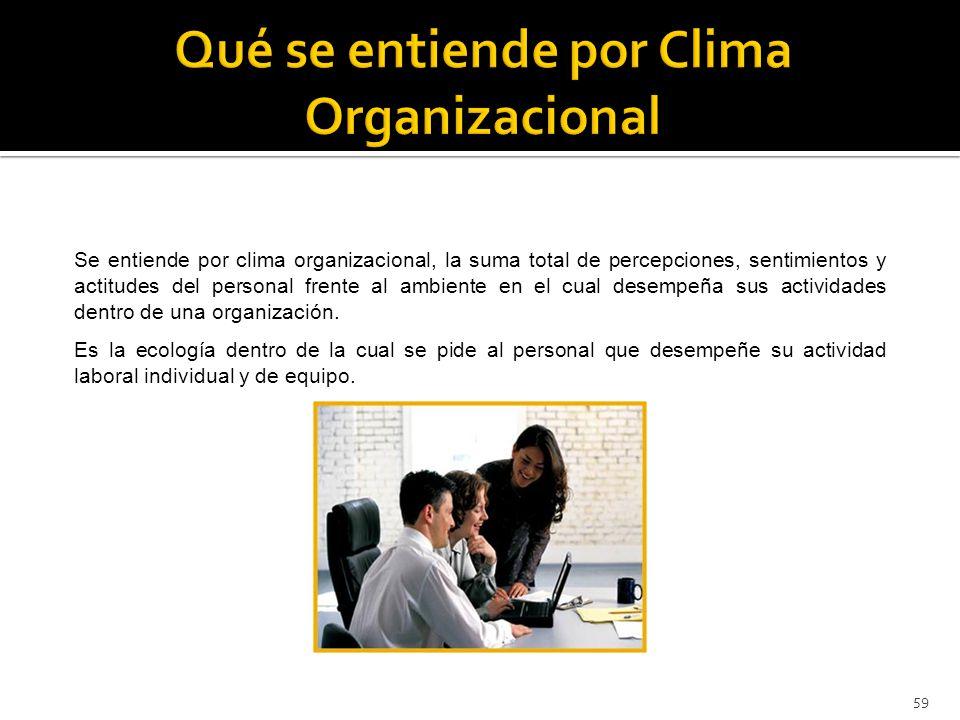 Qué se entiende por Clima Organizacional