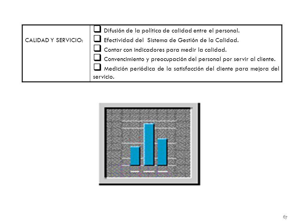 CALIDAD Y SERVICIO: Difusión de la política de calidad entre el personal. Efectividad del Sistema de Gestión de la Calidad.