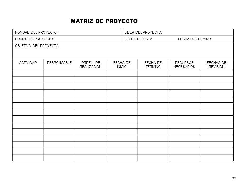 MATRIZ DE PROYECTO NOMBRE DEL PROYECTO: LIDER DEL PROYECTO: