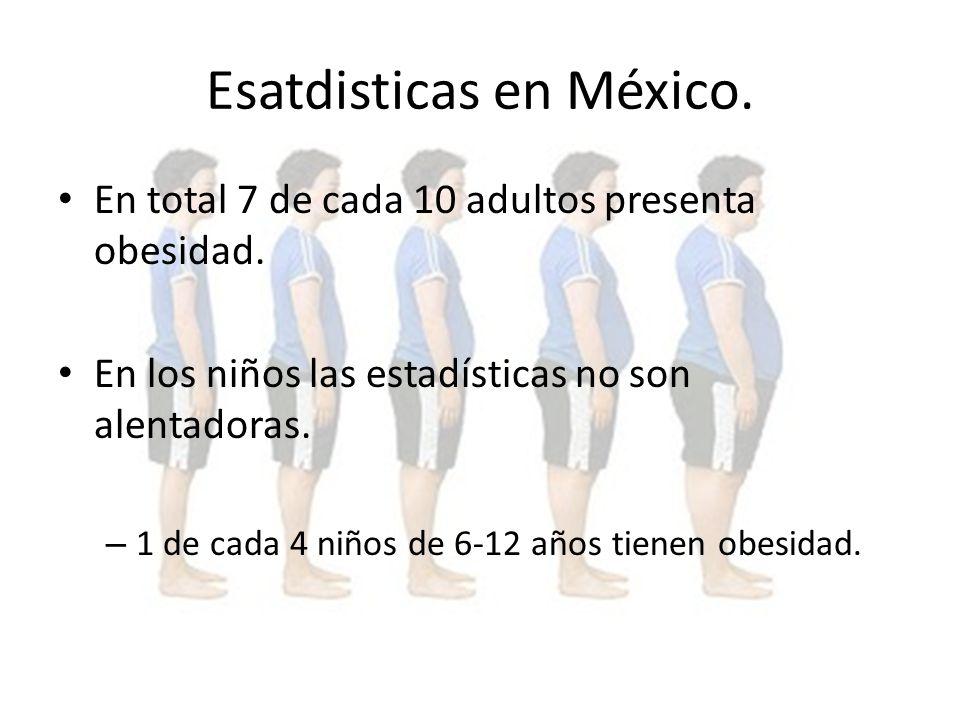 Esatdisticas en México.