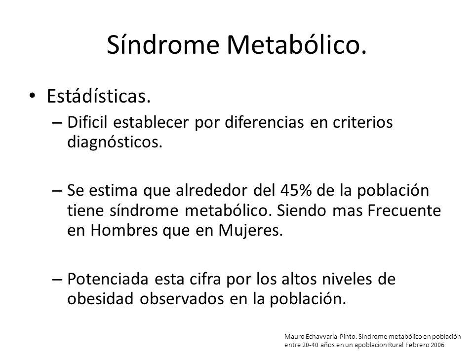 Síndrome Metabólico. Estádísticas.
