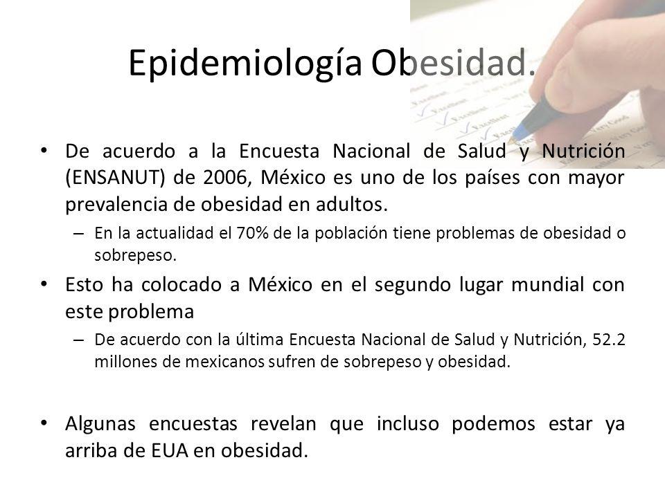 Epidemiología Obesidad.