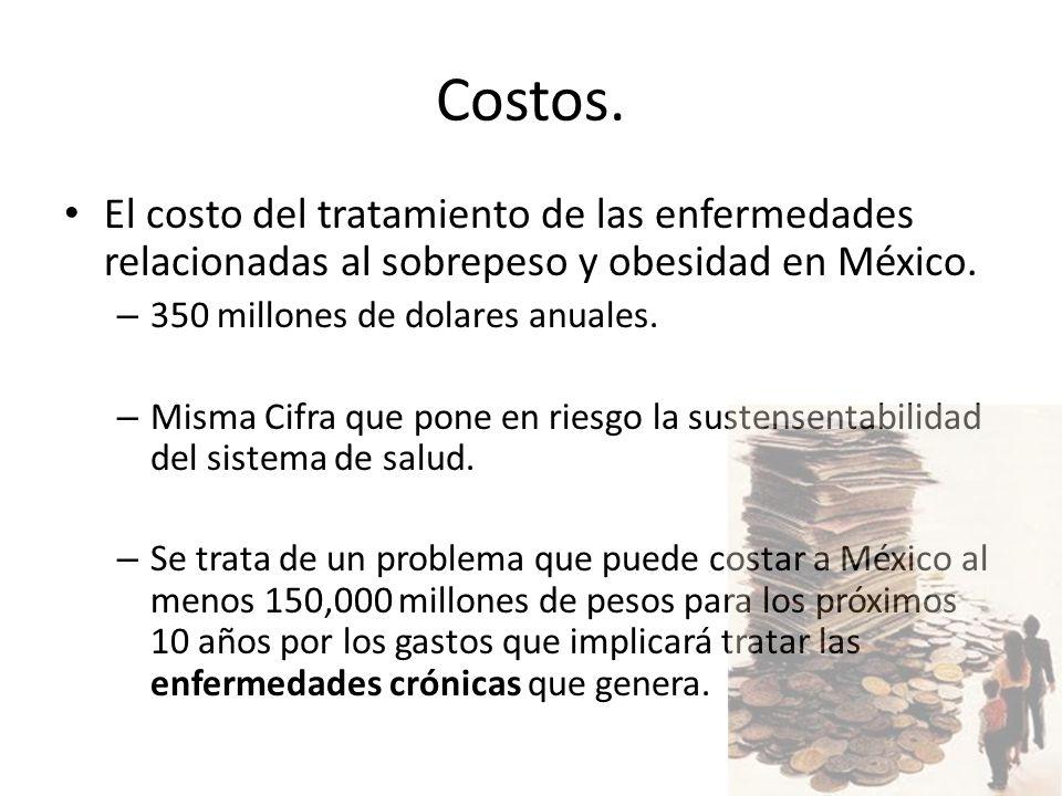 Costos. El costo del tratamiento de las enfermedades relacionadas al sobrepeso y obesidad en México.